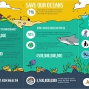 Save Our Oceans_Infographic