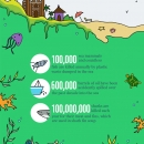 Waste Management_Infographic