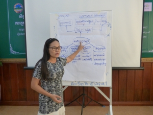 Group representative presents the result of group discussion on Climate Change Impacts and Adaptation